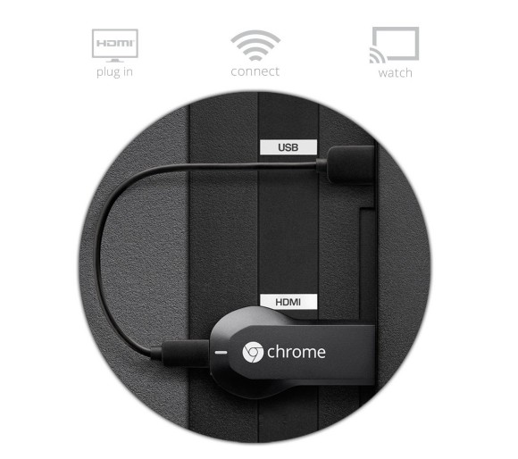 The Goggle Chromecast connected to the HDMI port of your TV