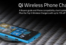 Qi Wireless charging buyers guide with an updated Qi compatibility list to see if your phone is suitable.