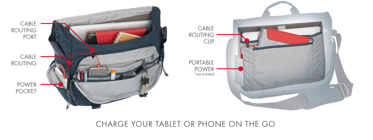 A look at the technology in the STM radial laptop bag
