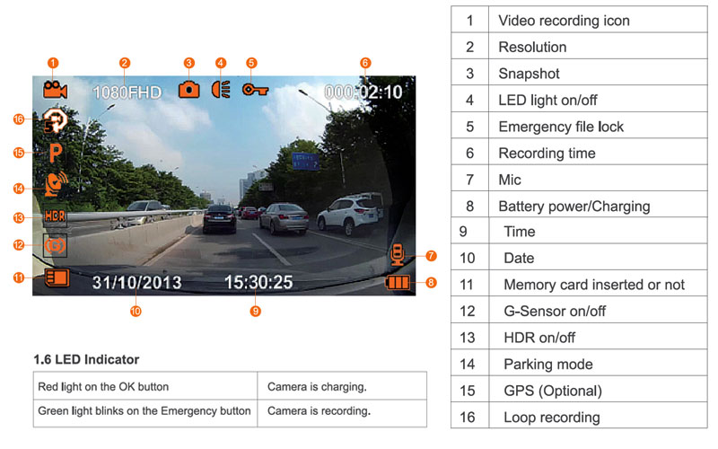 The onscreen icons on the Vantrue OnDash Dashcam