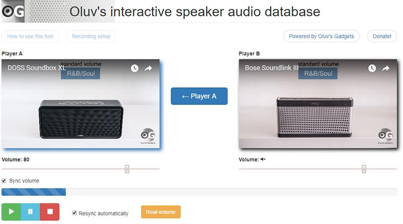 Oluv's A/B Bluetooth speaker testing