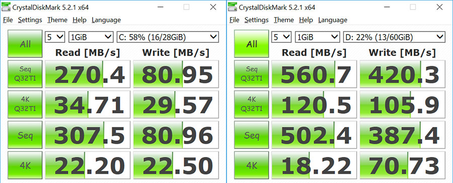 Minix Neo N42C-4 benchmark test results before and after upgrading the SSD and memory